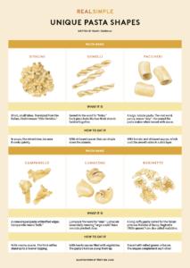 odd-pasta-shapes-chart